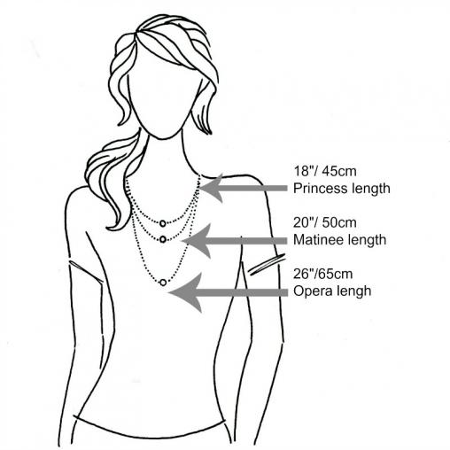 Guide to necklace length link types the silver store necklace length guide aloadofball