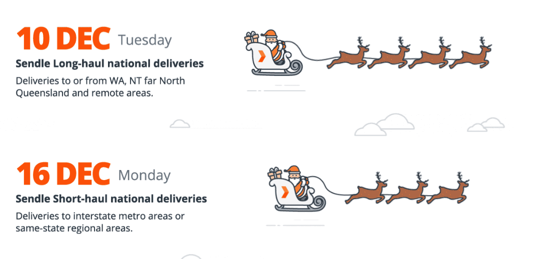 Sendle Australian Christmas Delivery