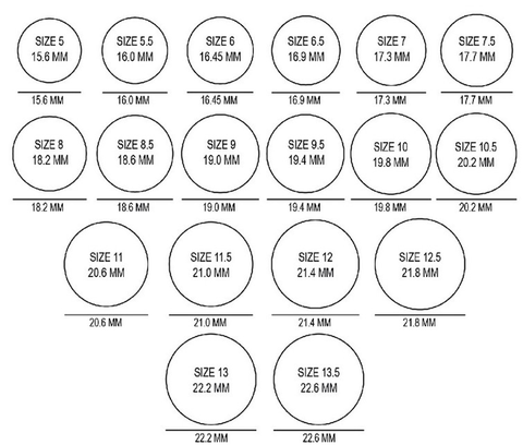 The Silver Store Ring Size Chart